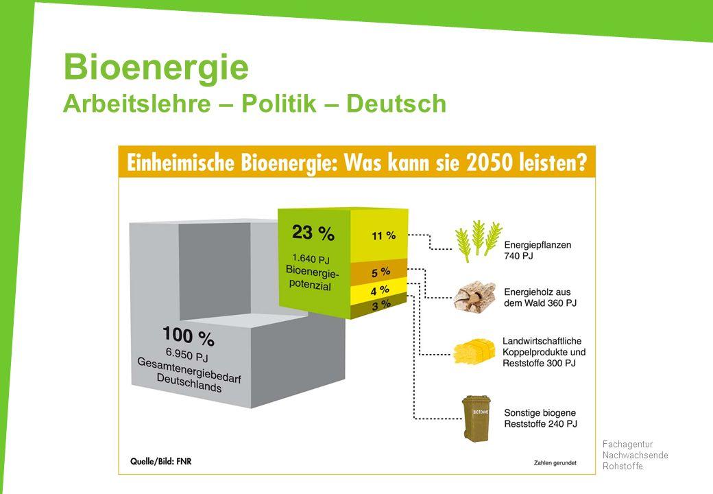 Bioenergie Arbeitslehre – Politik – Deutsch