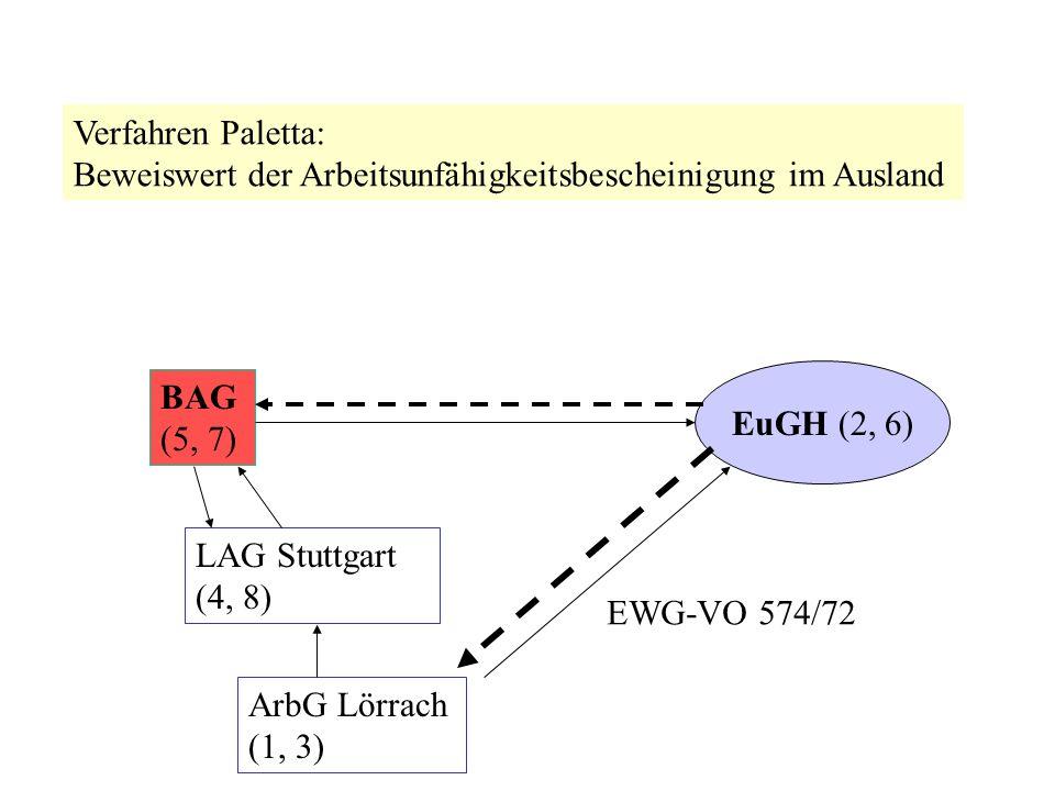Verfahren Paletta: Beweiswert der Arbeitsunfähigkeitsbescheinigung im Ausland. EuGH (2, 6) BAG (5, 7)