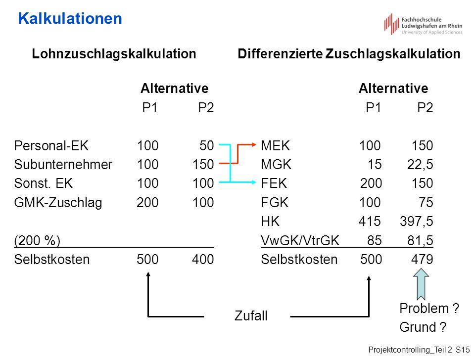 Kalkulationen Lohnzuschlagskalkulation Differenzierte Zuschlagskalkulation. Alternative Alternative.