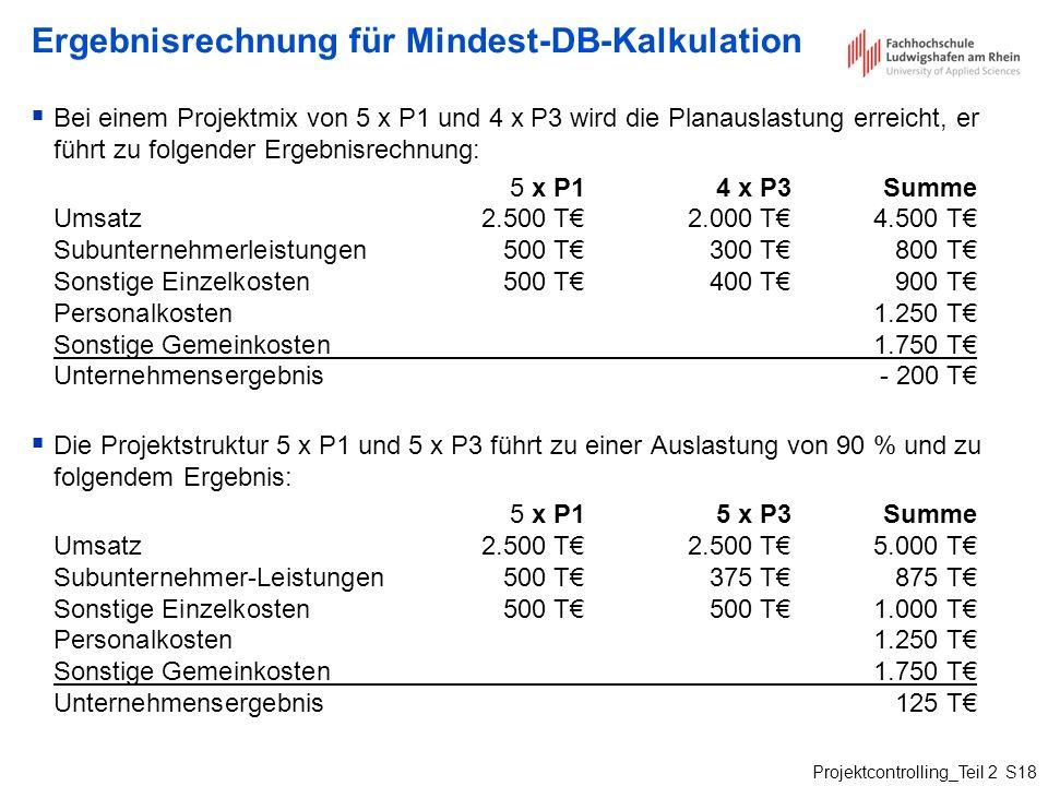 Ergebnisrechnung für Mindest-DB-Kalkulation