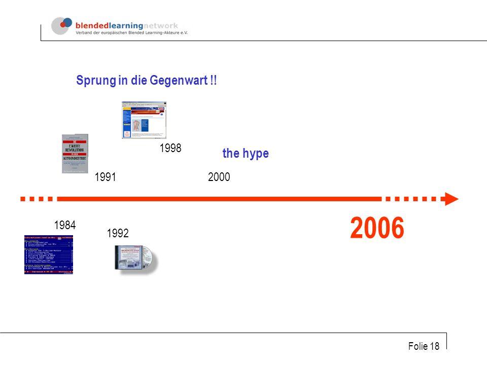 2006 Sprung in die Gegenwart !! the hype 1998 1991 2000 1984 1992