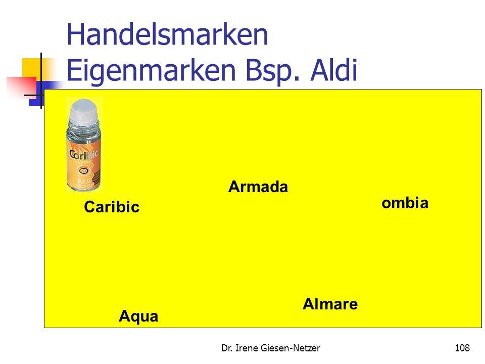 Handelsmarken Eigenmarken Bsp. Aldi