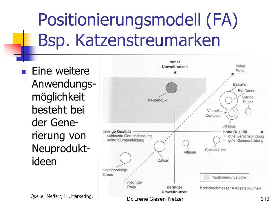 Positionierungsmodell (FA) Bsp. Katzenstreumarken