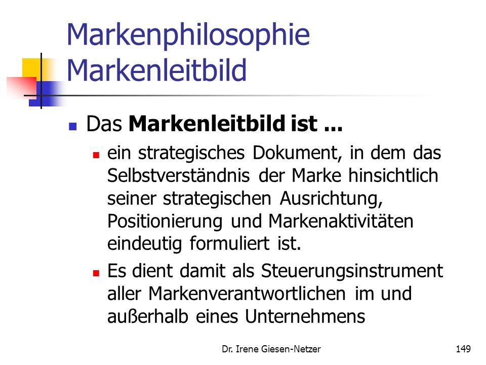 Markenphilosophie Markenleitbild