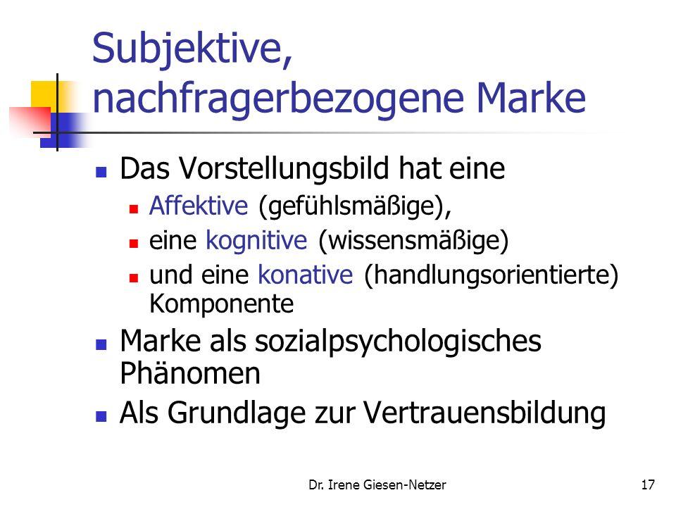 Subjektive, nachfragerbezogene Marke