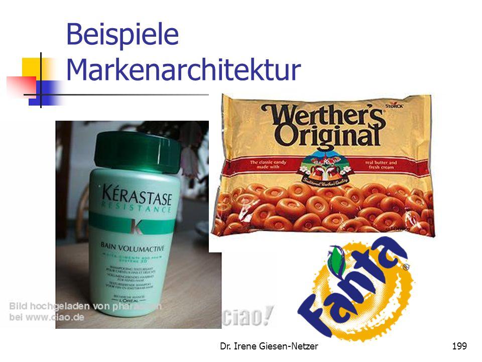 Beispiele Markenarchitektur