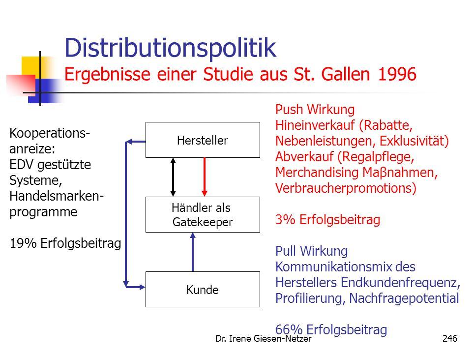 Distributionspolitik Ergebnisse einer Studie aus St. Gallen 1996