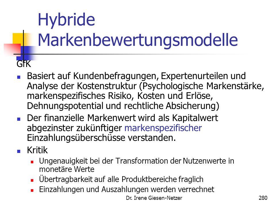 Hybride Markenbewertungsmodelle