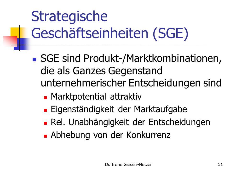 Strategische Geschäftseinheiten (SGE)