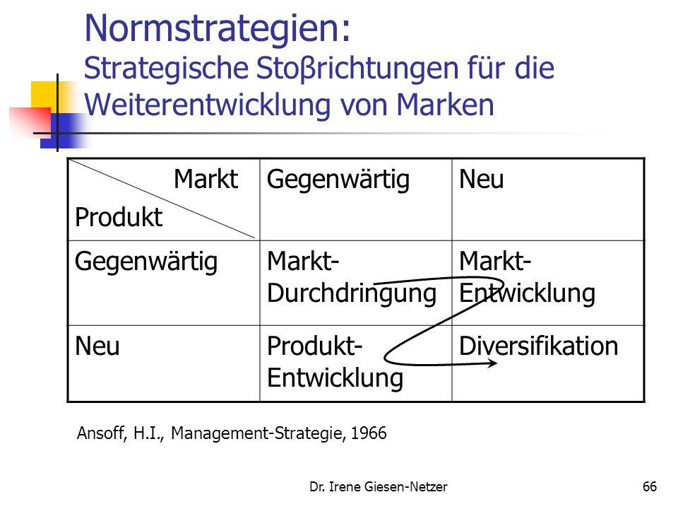 Normstrategien: Strategische Stoβrichtungen für die Weiterentwicklung von Marken
