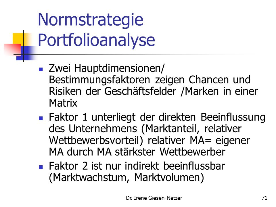 Normstrategie Portfolioanalyse