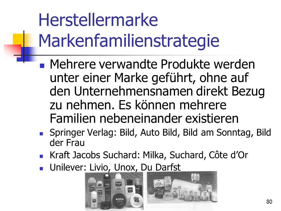 Herstellermarke Markenfamilienstrategie