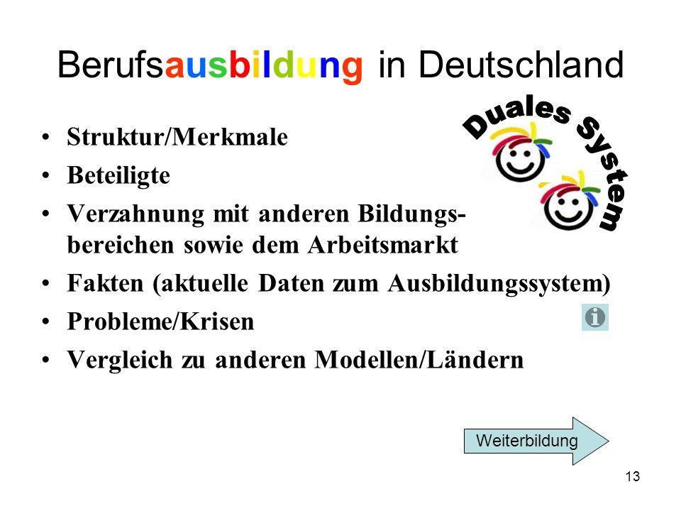 Berufsausbildung in Deutschland