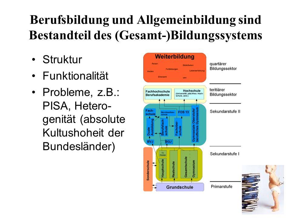 Berufsbildung und Allgemeinbildung sind Bestandteil des (Gesamt-)Bildungssystems