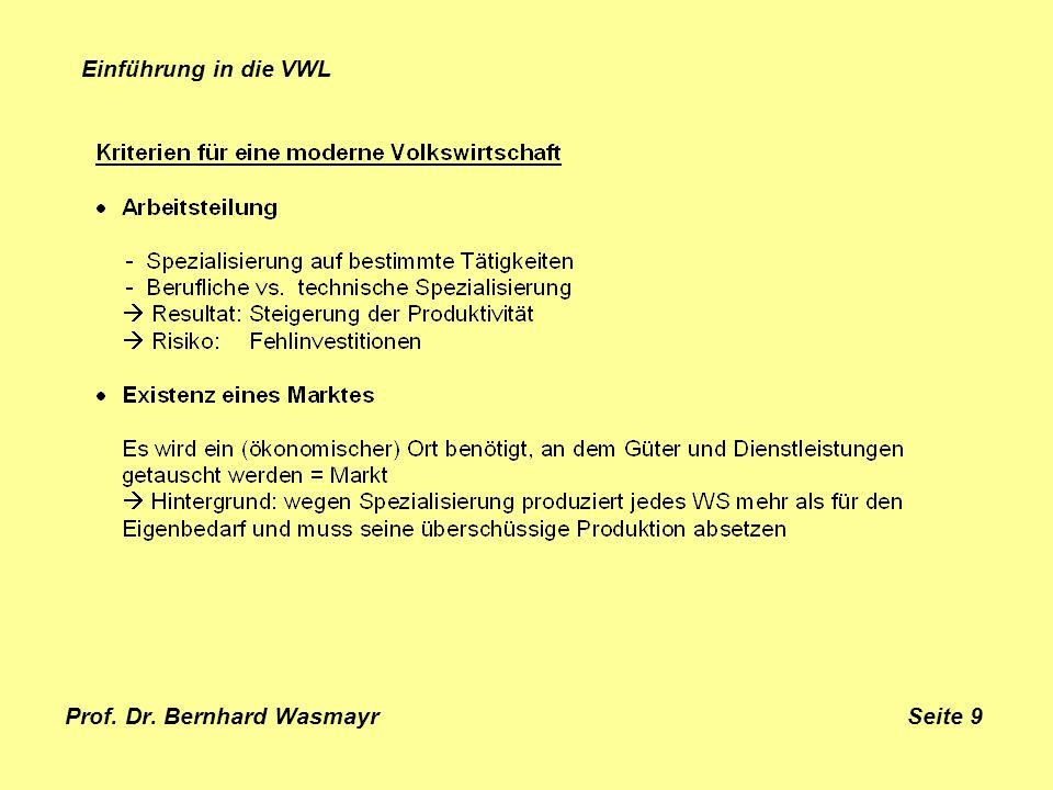 Prof. Dr. Bernhard Wasmayr Seite 9