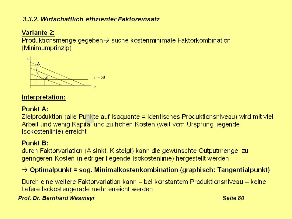 Prof. Dr. Bernhard Wasmayr Seite 80
