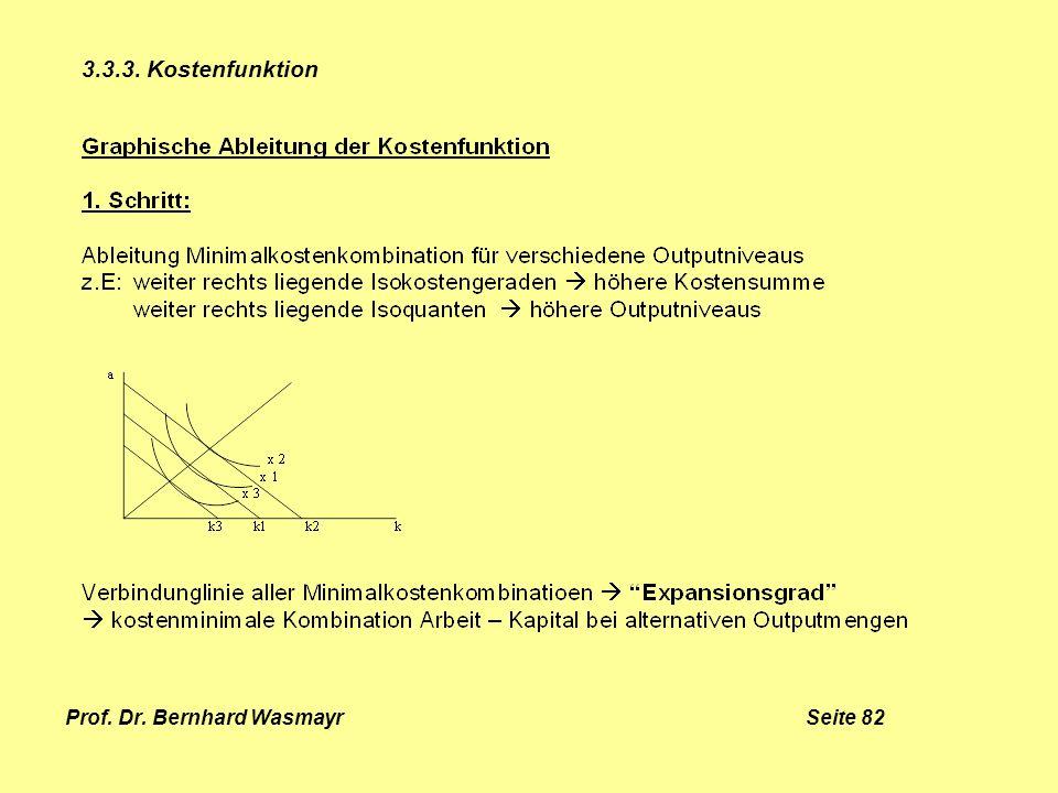 Prof. Dr. Bernhard Wasmayr Seite 82