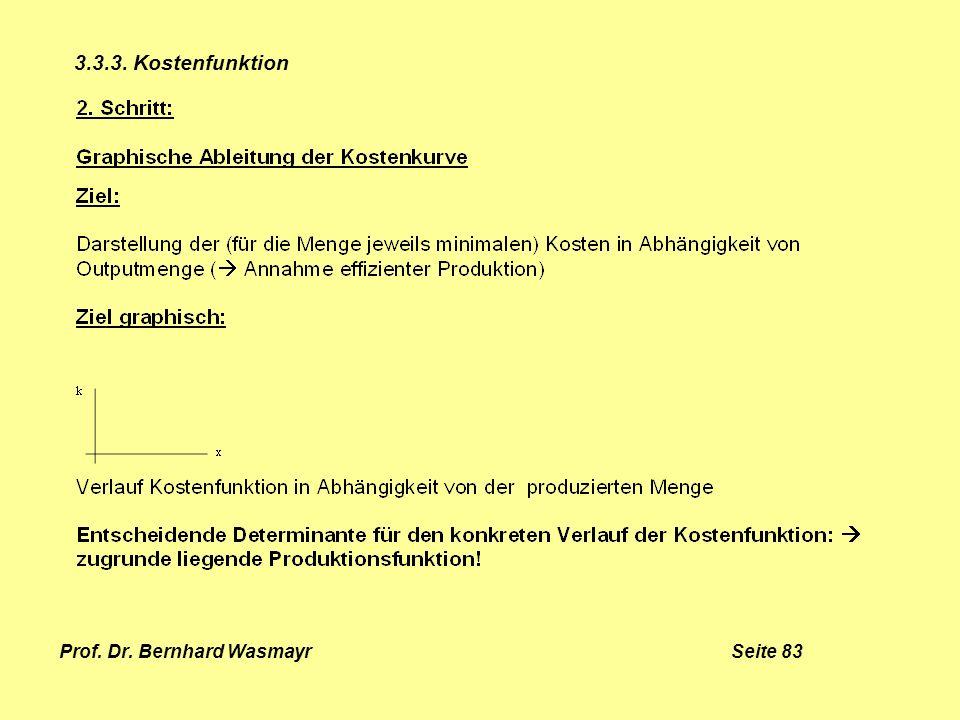 Prof. Dr. Bernhard Wasmayr Seite 83