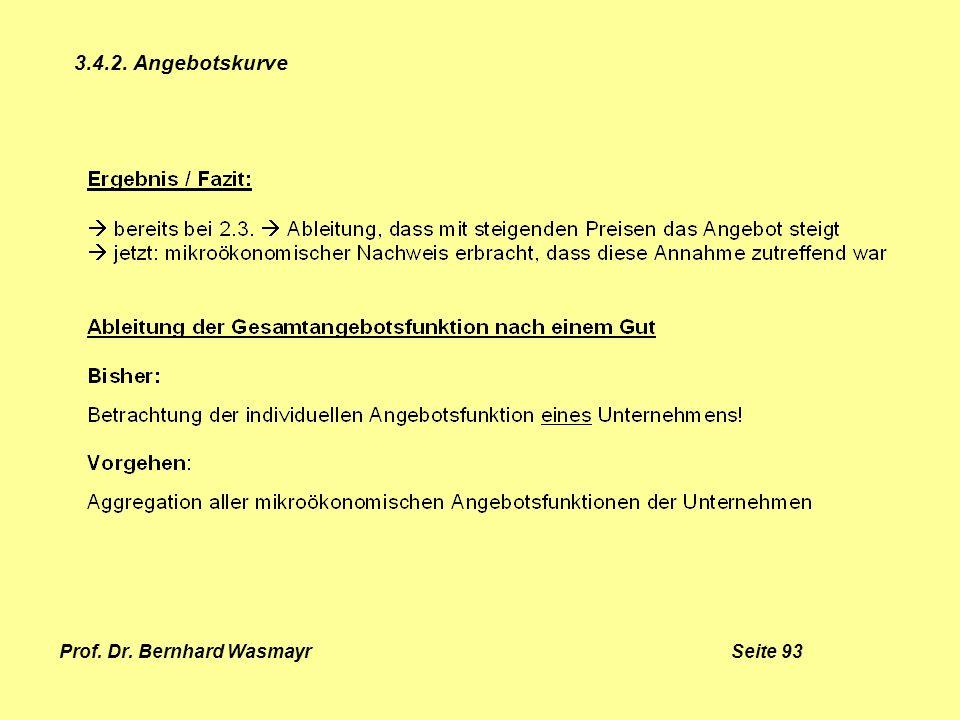 Prof. Dr. Bernhard Wasmayr Seite 93