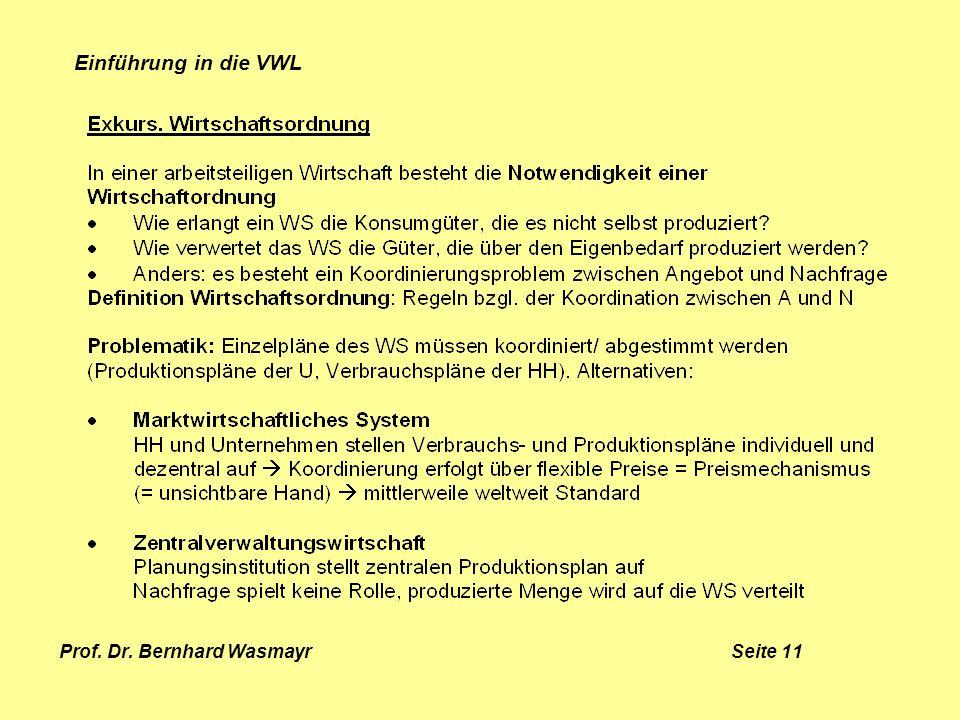 Prof. Dr. Bernhard Wasmayr Seite 11