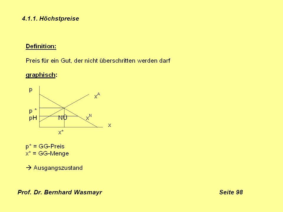 Prof. Dr. Bernhard Wasmayr Seite 98