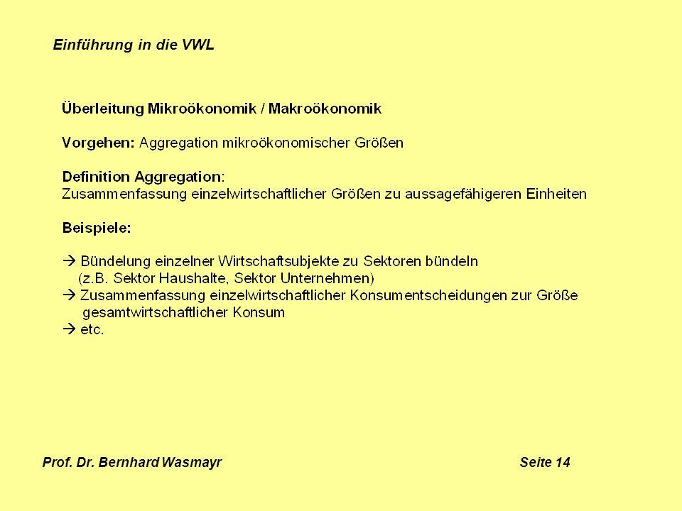Prof. Dr. Bernhard Wasmayr Seite 14