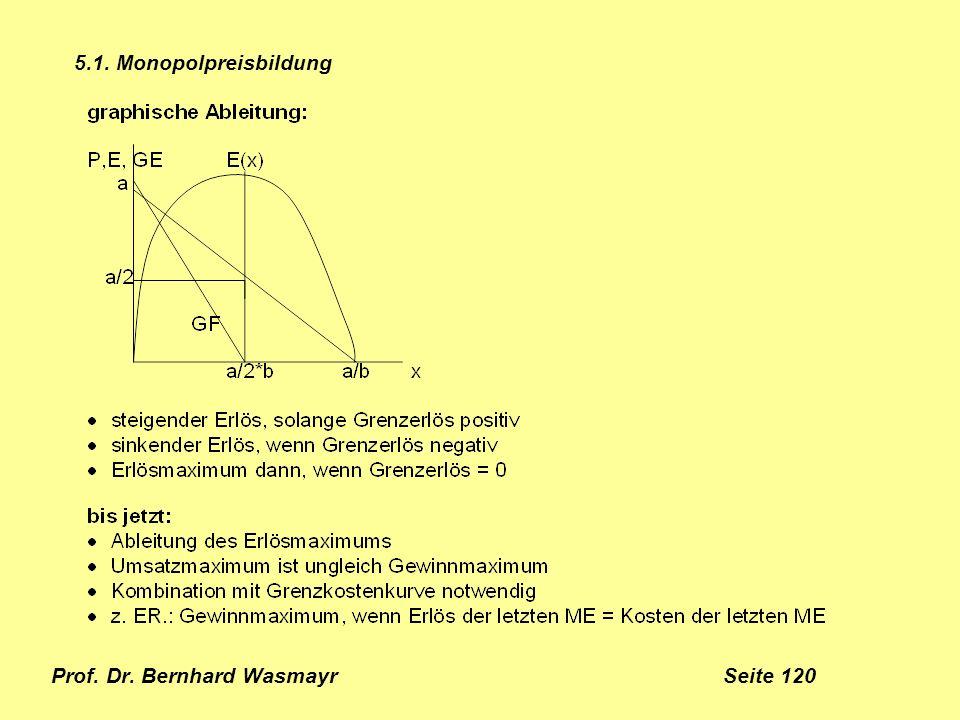 Prof. Dr. Bernhard Wasmayr Seite 120