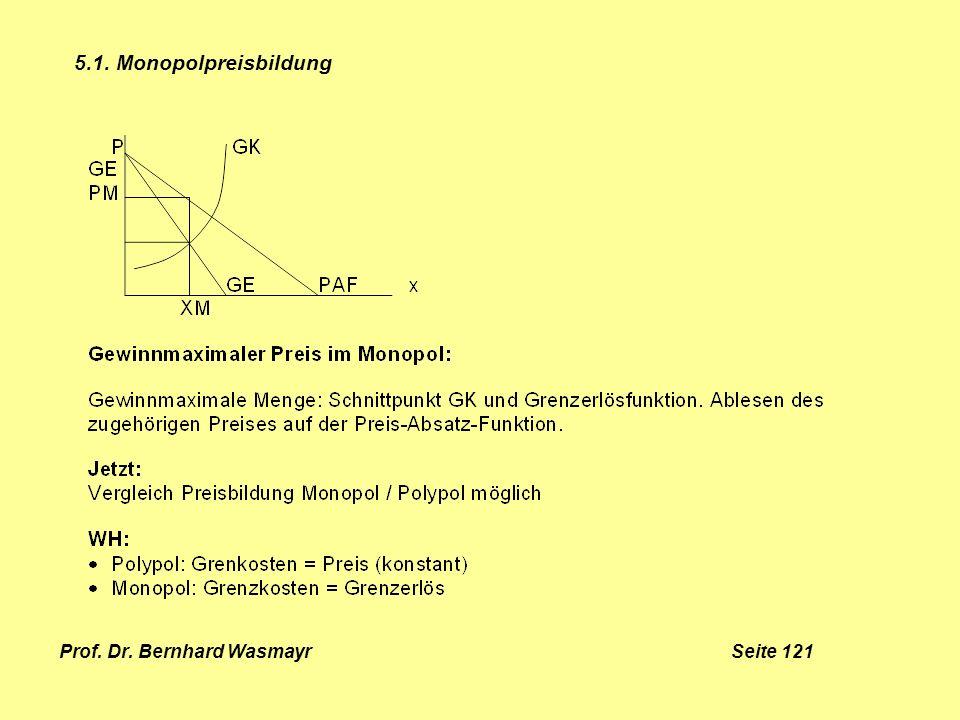 Prof. Dr. Bernhard Wasmayr Seite 121