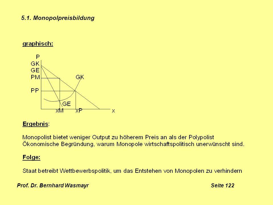Prof. Dr. Bernhard Wasmayr Seite 122