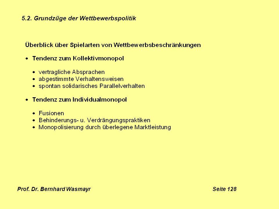 Prof. Dr. Bernhard Wasmayr Seite 128