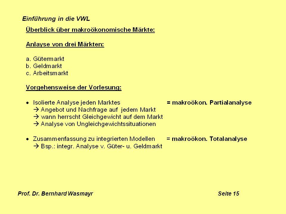 Prof. Dr. Bernhard Wasmayr Seite 15