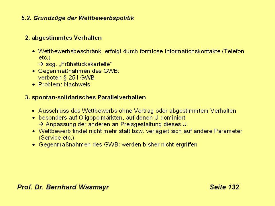 Prof. Dr. Bernhard Wasmayr Seite 132