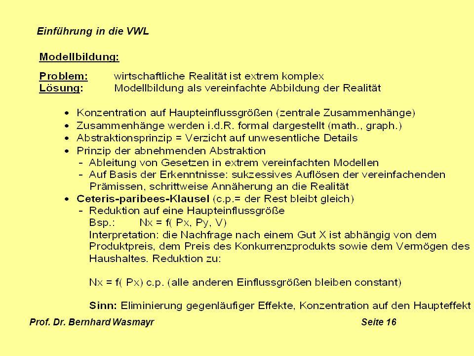 Prof. Dr. Bernhard Wasmayr Seite 16