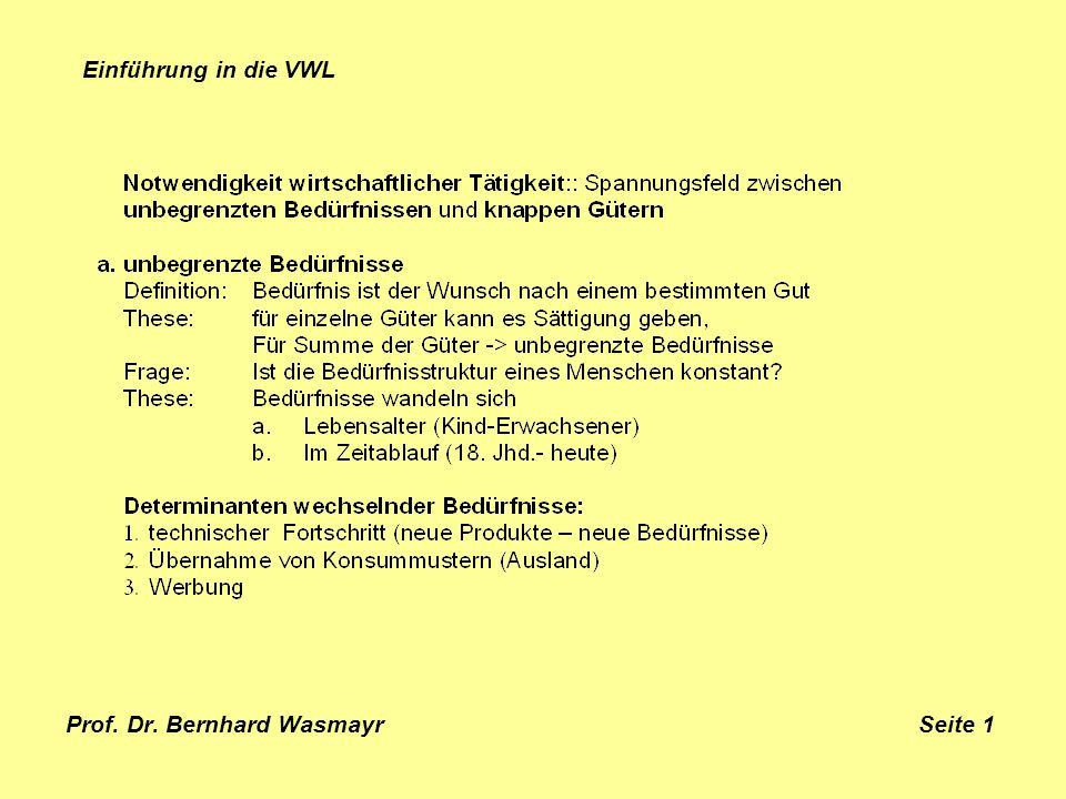 Prof. Dr. Bernhard Wasmayr Seite 1