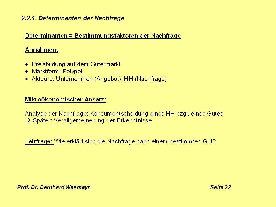 Prof. Dr. Bernhard Wasmayr Seite 22