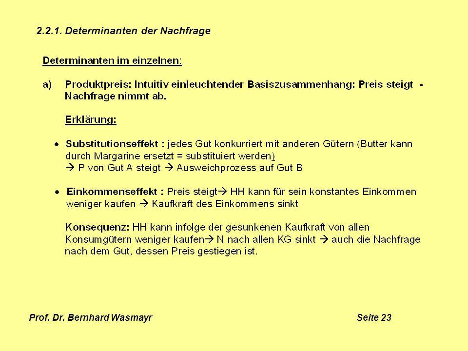 Prof. Dr. Bernhard Wasmayr Seite 23