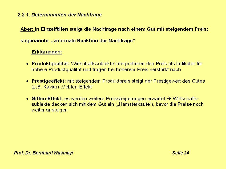 Prof. Dr. Bernhard Wasmayr Seite 24