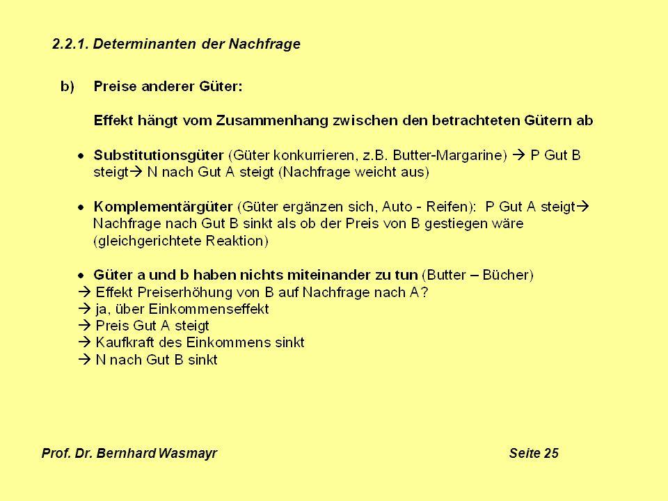 Prof. Dr. Bernhard Wasmayr Seite 25