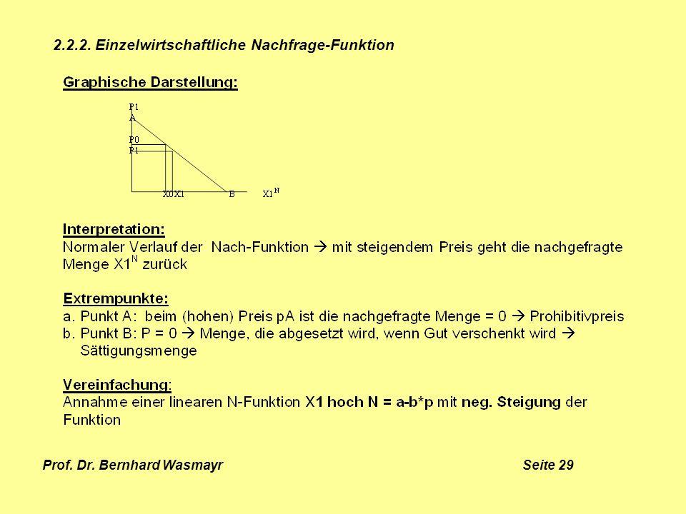 Prof. Dr. Bernhard Wasmayr Seite 29