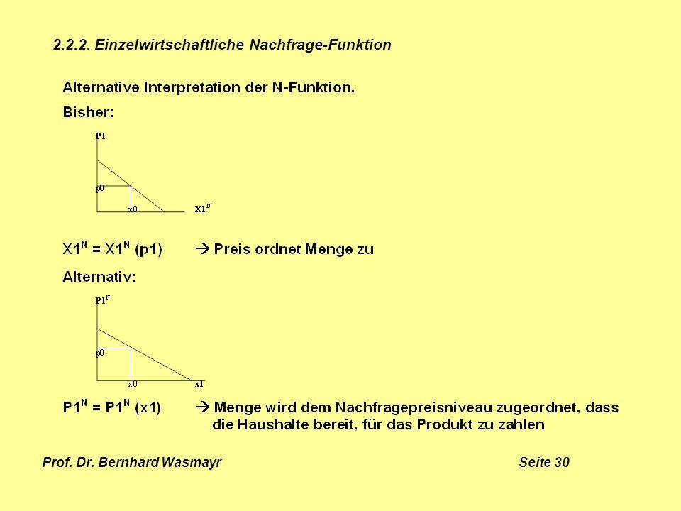 Prof. Dr. Bernhard Wasmayr Seite 30