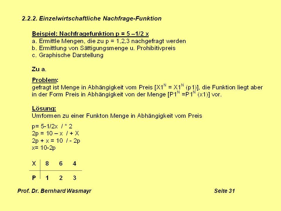 Prof. Dr. Bernhard Wasmayr Seite 31