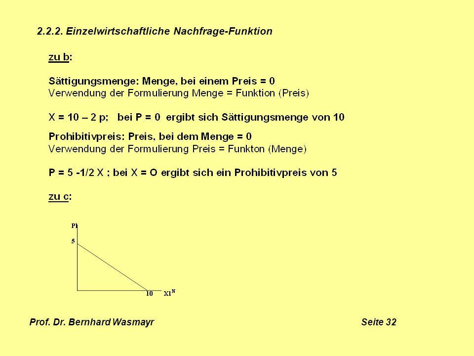 Prof. Dr. Bernhard Wasmayr Seite 32