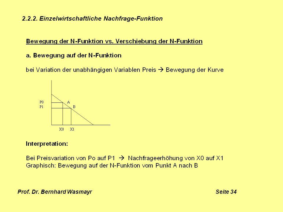 Prof. Dr. Bernhard Wasmayr Seite 34