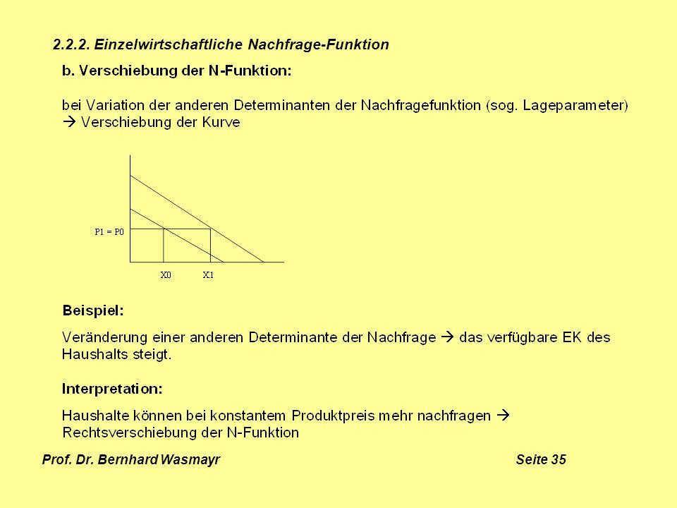 Prof. Dr. Bernhard Wasmayr Seite 35