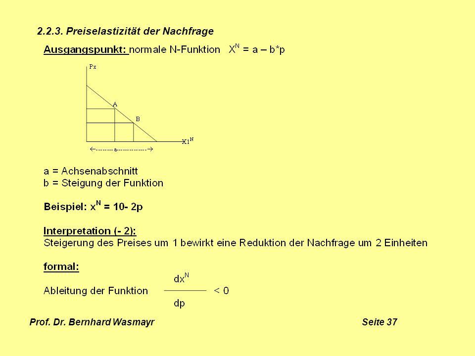 Prof. Dr. Bernhard Wasmayr Seite 37