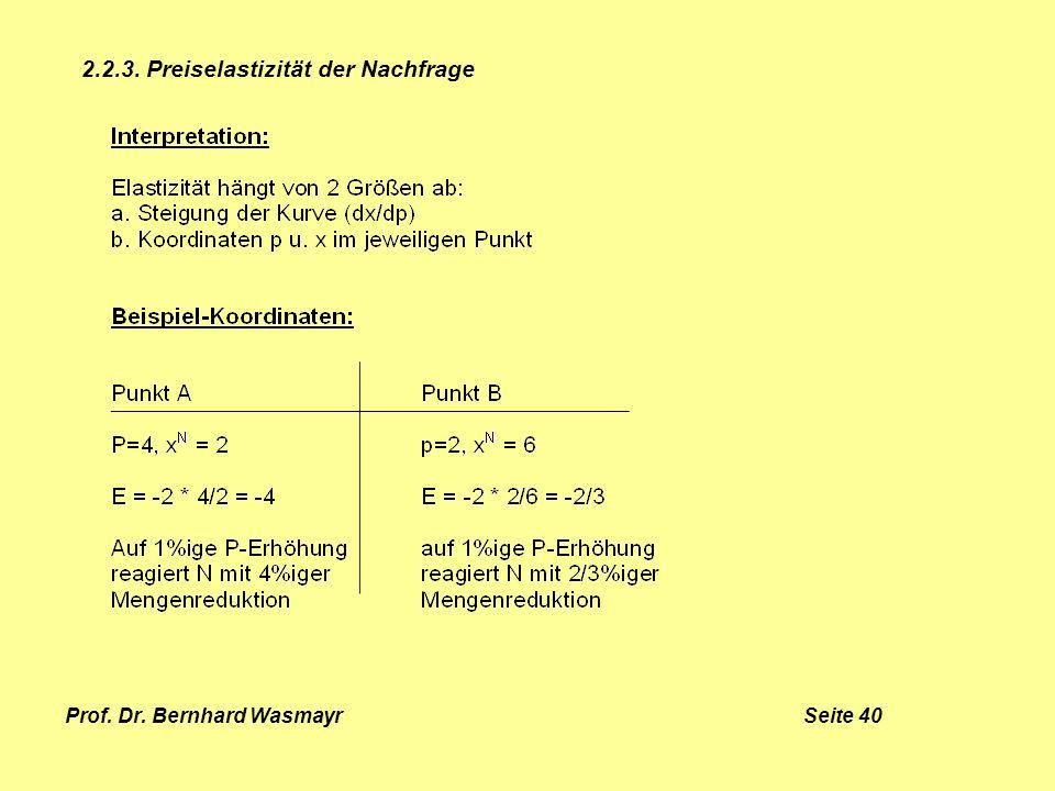 Prof. Dr. Bernhard Wasmayr Seite 40