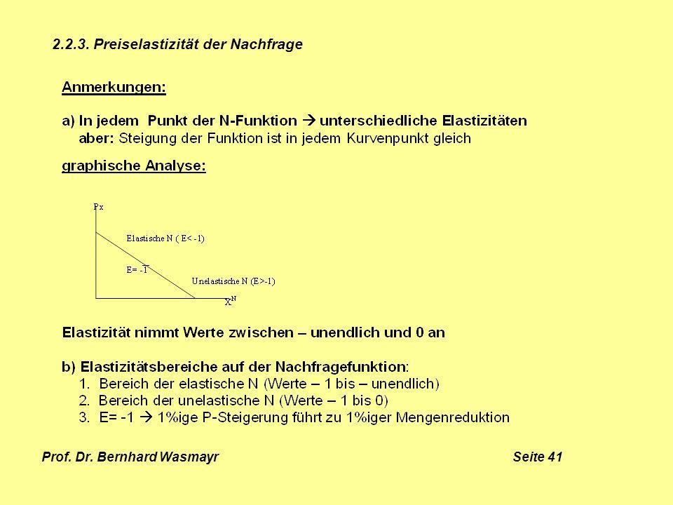 Prof. Dr. Bernhard Wasmayr Seite 41