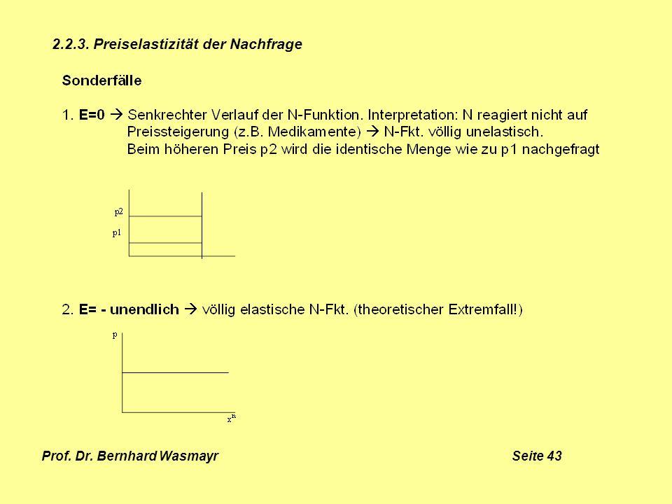 Prof. Dr. Bernhard Wasmayr Seite 43