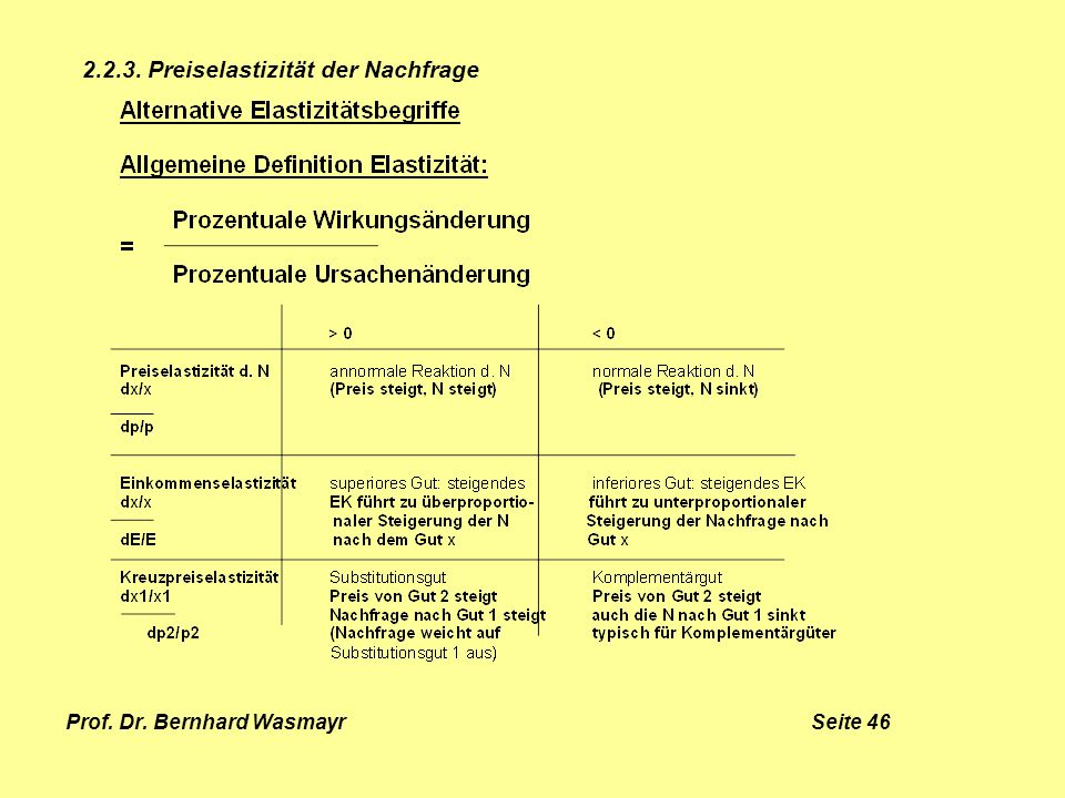 Prof. Dr. Bernhard Wasmayr Seite 46