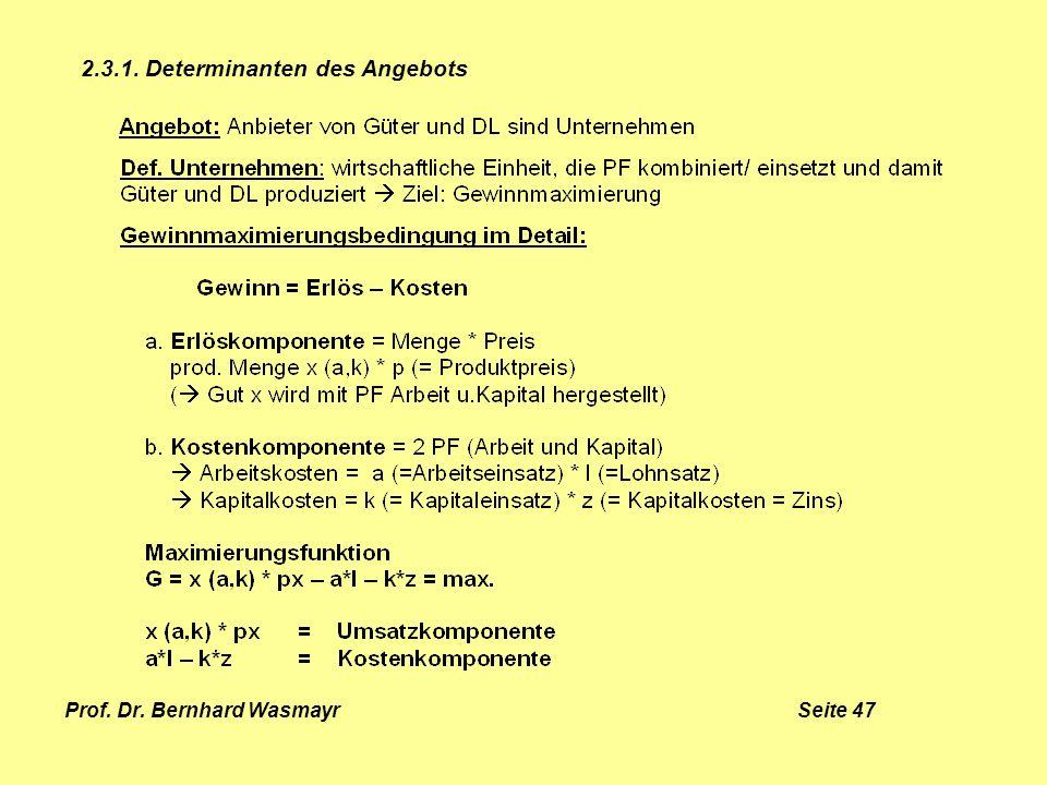 Prof. Dr. Bernhard Wasmayr Seite 47